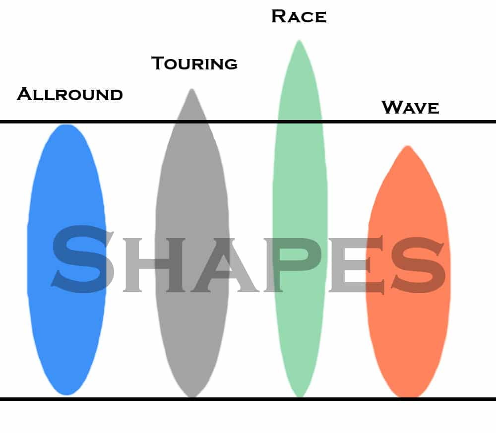 paddle board shapes and types